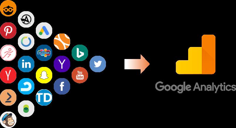 Integramos o Google Analytics ao seu site
